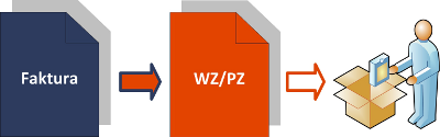 folder_magazyn-schemat